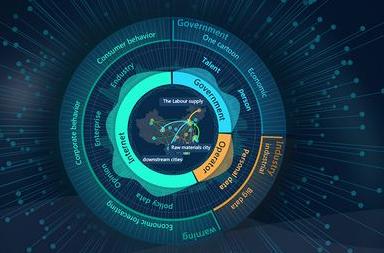 2019大数据产业布局如何?