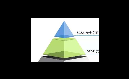 2020年4月20日深信服(SCSA)